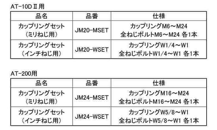 カップリングセット 規格(JM24-MSET) 入数(1) 04246598-001【04246598-001】[4549663402791][4549663402791]
