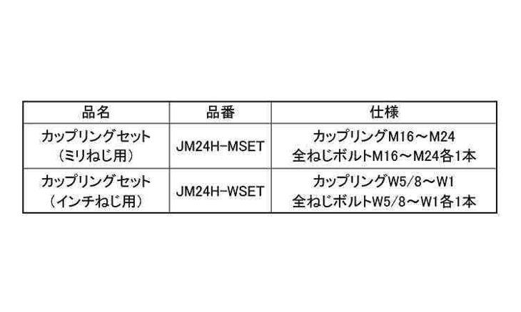 カップリングセット 規格(JM24H-WSET) 入数(1) 04246615-001【04246615-001】[4549663403651][4549663403651]