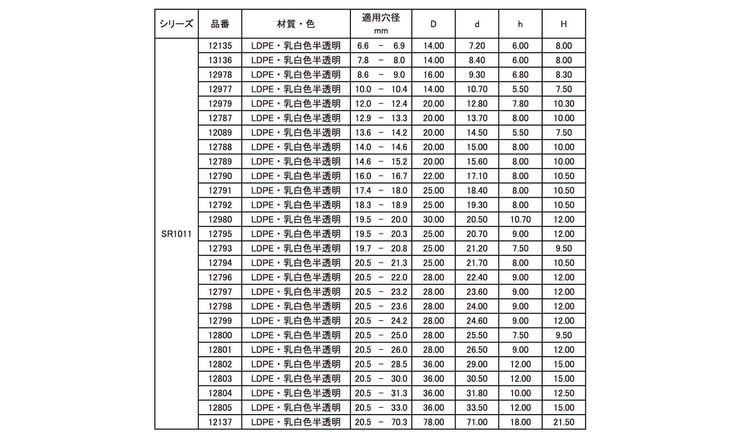 SDC SR1011 規格(12800) 入数(300) 04245183-001【04245183-001】[4549663434662][4549663434662]