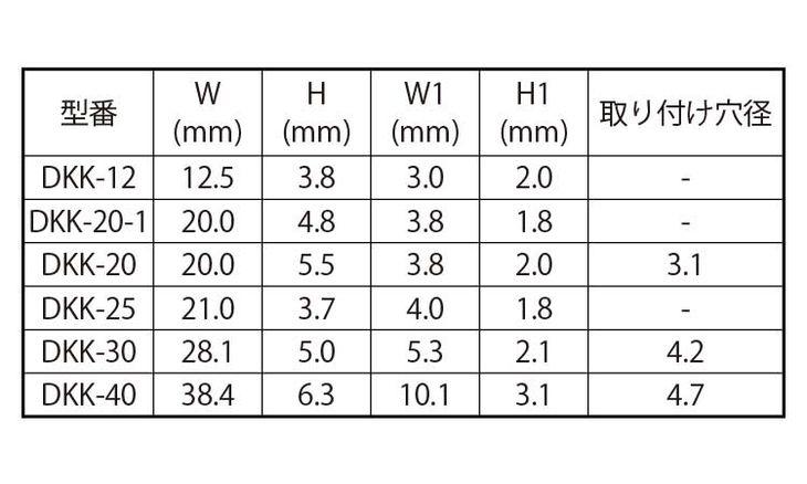 ネンチャクシキ コテイグ 表面処理(樹脂着色白色(ホワイト)) 規格(DKK-40) 入数(100) 04222270-001【04222270-001】