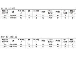 トルコンアンカ-(AW(ウェッシ 表面処理(ドブ(溶融亜鉛鍍金)(高耐食) ) 規格(゙AW3050BWD) 入数(50) 04228120-001【04228120-001】