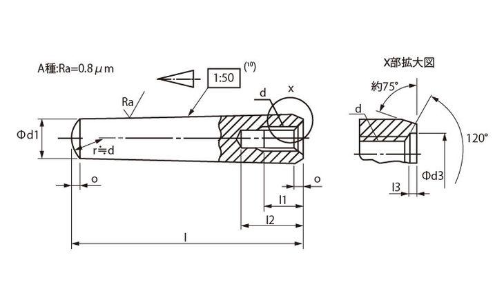 ウチネジテーパーP(ヒメノ 材質(S45C) 規格(10X85) 入数(50) 04220120-001【04220120-001】