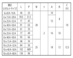 U-BTプレート(コウカンヨウ 材質(ステンレス) 規格(10X65A・80A) 入数(50) 04217458-001【04217458-001】