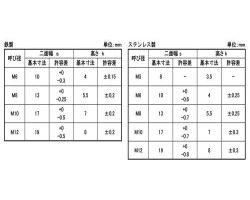 4カクBT(ゼン(B1182 材質(ステンレス) 規格(8X50) 入数(100) 04217455-001【04217455-001】