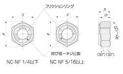 Uナット(UNC) 材質(ステンレス) 規格( 5/8-11) 入数(150) 04151262-001【04151262-001】[4549388399161]