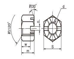 ミゾツキN(タカガタ(1シュ 材質(ステンレス) 規格(M30) 入数(12) 04223831-001【04223831-001】