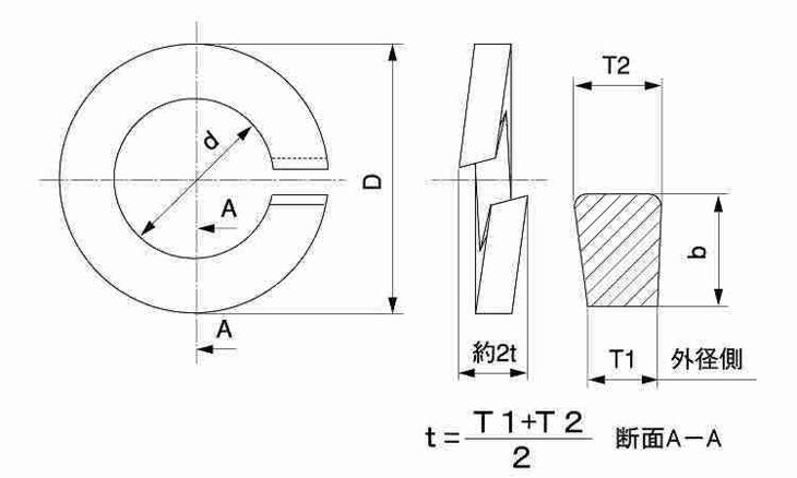 PBキングSW(JIS-2 材質(燐青銅(PB)) 規格( 04190696-001【04190696-001】[4549638541302] M10) 入数(900) ) 表面処理(クローム(装飾用クロム鍍金)