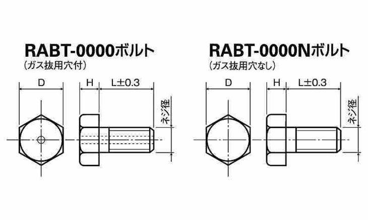 セラミックBTRABT0406N  規格( 4 X 6) 入数(10) 04187619-001【04187619-001】[4549638540428]