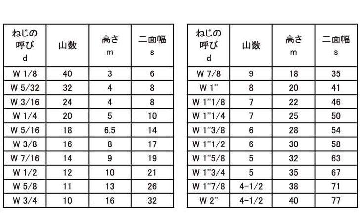 魚皿 EBM-1433800 その他 平渕 【納期目安:追って連絡】 30インチ SW 18-8