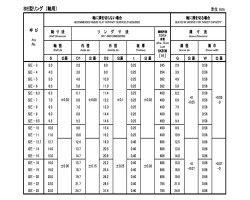 ステンSEトメワ(ジク(イワタ 材質(ステンレス) 規格(SE-12.7) 入数(1000) 04228919-001【04228919-001】