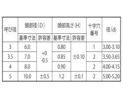 (+)スリムヘッドAタッピン 材質(ステンレス) 規格(4X35) 入数(500) 04194394-001【04194394-001】