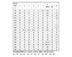 アイN 表面処理(NCクリスタルコート) 規格(M10) 入数(40) 04223628-001【04223628-001】