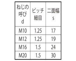 SUSタカN(ホソメ P1.25 材質(ステンレス) 規格(12X19X50) 入数(45) 04223850-001【04223850-001】