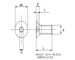 SUSサラCAP D10コアタマ 材質(ステンレス) 規格(6X16) 入数(500) 04216213-001【04216213-001】