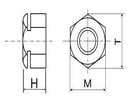 S45CスーパースリットN 表面処理(生地(表示なし)) 材質(S45C) 規格( M24(36X19) 入数(30) 04191467-001【04191467-001】[4549638598238]
