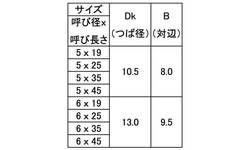 SUS GRX(HEX 表面処理(生地(表示なし)) 材質(ステンレス) 規格(6 X 45) 入数(150) 04191027-001【04191027-001】[4549638583821]