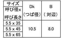 SUS GRX(NO5HEX 表面処理(生地(表示なし)) 材質(ステンレス) 規格(5.5X35) 入数(300) 04191028-001【04191028-001】[4549638583913]