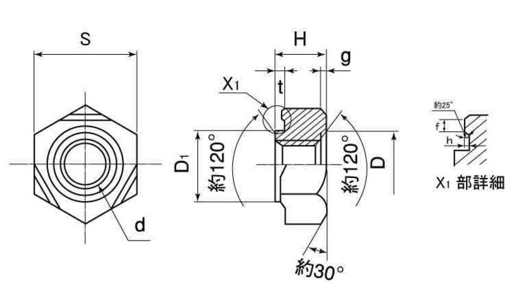 6カクウエルドN1A(バラ 表面処理(三価ホワイト(白)) 規格(M10X1.5) 入数(1800) 04190239-001【04190239-001】[4549638548479]