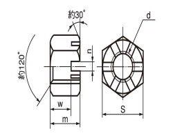 ミゾツキN(タカガタ(1シュ 材質(ステンレス(SUS304、XM7等)) 規格( M24) 入数(30) 04190322-001【04190322-001】[4549638560433]