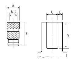 BSソニックロック(SL 材質(黄銅) 規格( M4-8.1) 入数(2000) 04190087-001【04190087-001】[4549638581186]