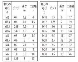 ECO-BSナット(3シュ 表面処理(クローム(装飾用クロム鍍金) ) 材質(黄銅) 規格( M30) 入数(20) 04190121-001【04190121-001】[4549638573679]