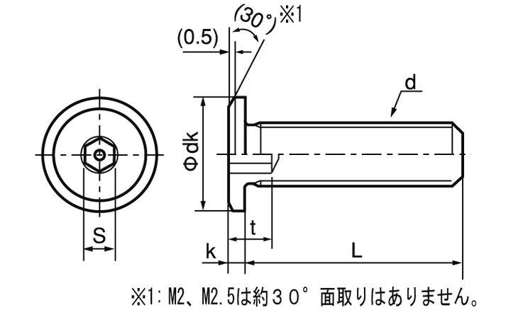 SUSゴクウスNSローヘッド 表面処理(BK(SUS黒染、SSブラック)) 材質(ステンレス(SUS304、XM7等)) 規格( 3 X 30) 入数(500) 04189804-001【04189804-001】[4549638544259]