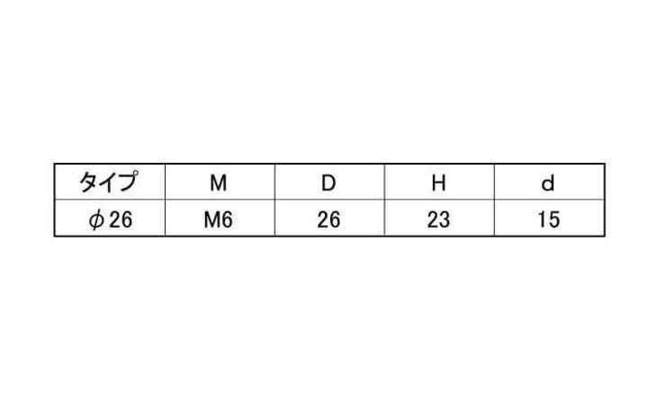 マッシュルームノブBT(D26 表面処理(三価ホワイト(白)) 規格( 6 X 12) 入数(50) 04189900-001【04189900-001】[4549638574119]