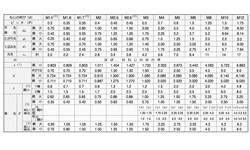 HS(アンスコ(ボウサキ 表面処理(三価ブラック(黒)) 規格( 4 X 6) 入数(2000) 04189527-001【04189527-001】[4549638551837]