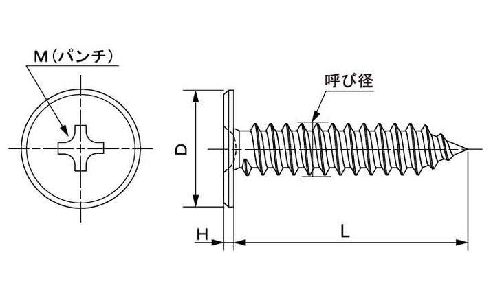 SUS(+)スリムヘッドA 表面処理(BK(SUS黒染、SSブラック)) 材質(ステンレス(SUS304、XM7等)) 規格( 5 X 25) 入数(500) 04189015-001【04189015-001】[4549638541678]