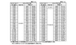 Oリング(パーフロPB70)  規格( G-190) 入数(1) 04188327-001【04188327-001】[4549638498590]
