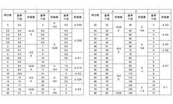 BS W(ISO 表面処理(錫コバルト(クローム鍍金代替)) 材質(黄銅) 規格( 24X44X4.0) 入数(100) 04188185-001【04188185-001】[4549638519776]