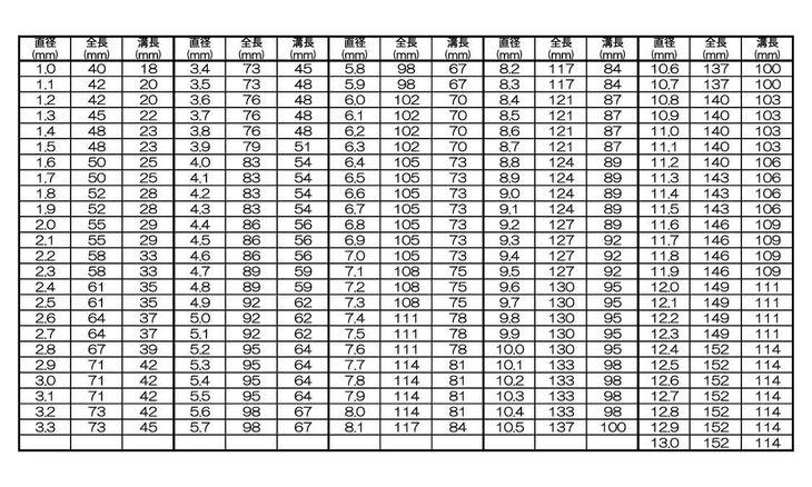 コバルトマサムネドリル  規格(TACOD-6.1) 入数(10) 04187748-001【04187748-001】[4549638535844]