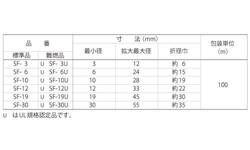 SFチューブ 表面処理(樹脂着色黒色(ブラック)) 規格( SF-12) 入数(1) 04187574-001【04187574-001】[4549638507735]