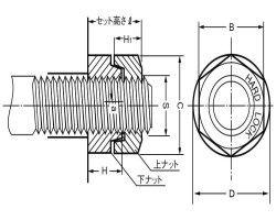 SCM ハードロックNリム 表面処理(三価ホワイト(白)) 材質(SCM) 規格( M20) 入数(80) 04187649-001【04187649-001】[4549638520505]