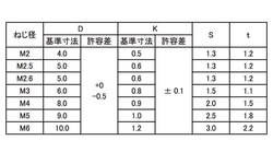 SUS(6アナ)スリムヘッドコ 材質(ステンレス(SUS304、XM7等)) 規格( 2.5 X 5) 入数(2000) 04178289-001【04178289-001】[4548833624032]
