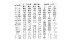 Eサート(ユニファイ)(UNC) ツガミ製 材質(ステンレス) 規格(#2X56-1.5D) 入数(100) 04169893-001【04169893-001】[4549638321867]