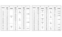 丸ワッシャーISO小形 材質(黄銅) 規格( 27X44X4.0) 入数(100) 04167119-001【04167119-001】[4547733334850]
