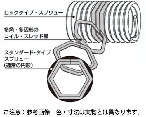 ロックタイプスプリュー Mねじ 材質(ステンレス) 規格(LM3-2D) 入数(10) 04165701-001【04165701-001】[4549638302378]
