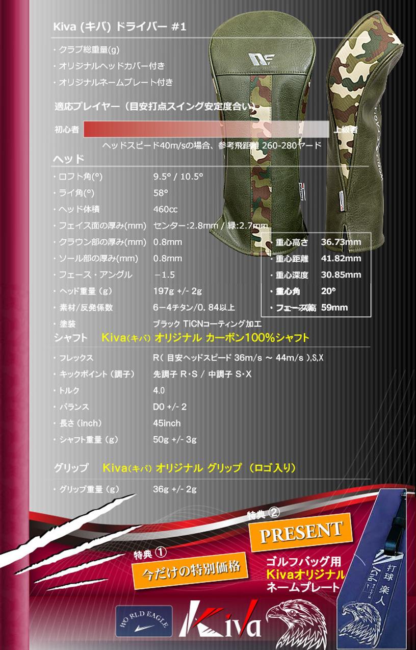 世界鷹 KIVA 系列 KV1 高回彈驅動程式規則適合出 キバモデル fs3gm