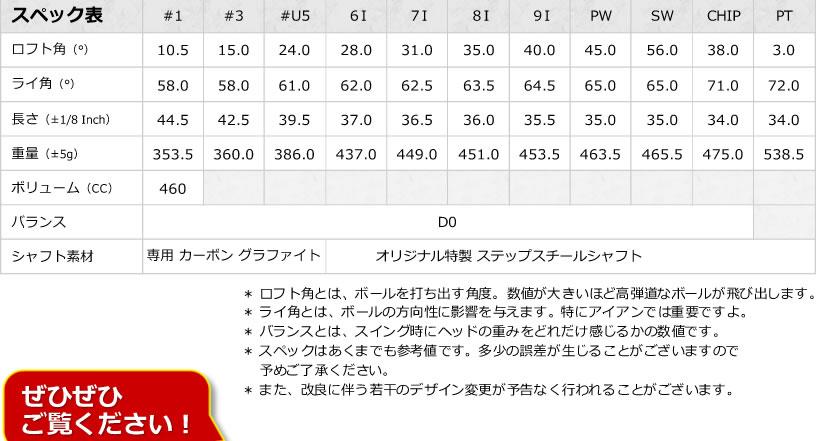 월드 이글 F-01α맨즈 13점 골프 클럽 풀 세트 fs3gm