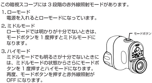 100NDX ケンコー暗視スコープ スーパーナイトコンパクト 【送料無料】