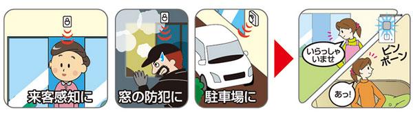 무선 스플래시 형 스포트 인감 센서 송신기 X55 사람의 움직임을 감지 하는 수신기 (별매)에 신호를 보냅니다 (인감, 센서, 조명, 경고, 야외, x-55)