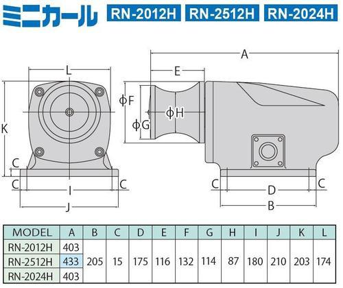 工進ミニカールRN-2512H12V250WアンカーウインチRN2512H電動【送料無料】