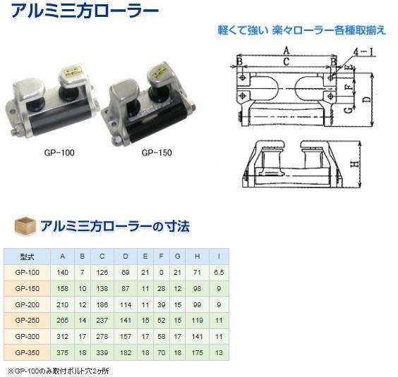 【送料無料】プラ三方ローラー RAS-300 GP-300