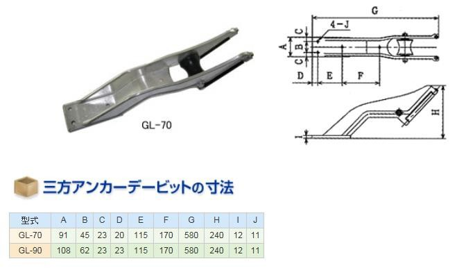【送料無料】アルミ アンカーローラー 三方アンカーデービット GL-70