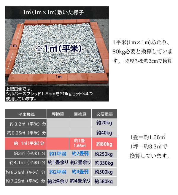"""Shirakawa gravel 30 kg] size choice of two 1cm/1.5cm patches pattern stones River gravel parking for crime prevention for"