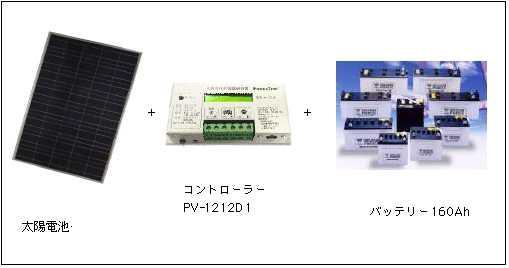 SUB-PV160ASUB-PV160A サブバッテリー充電セット-160Ah型:太陽電池パネル・ソーラーパネル利用, 女川町:c717d63d --- novoinst.ro