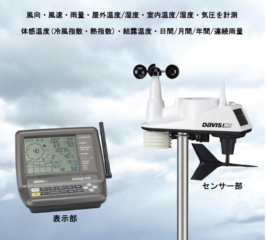 WS-005 ウェザーステーション-V:風速計・風向計・雨量・湿度・気圧測定