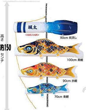 吊るし飾り 京錦セット(こいのぼり 室内)(徳永鯉)