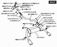 附帶供HKS LEGAMAX Premium suzukisuifutosupotsu ZC32S使用的中心管子的(32018-AS005)